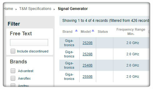 Signal Generator Specifications